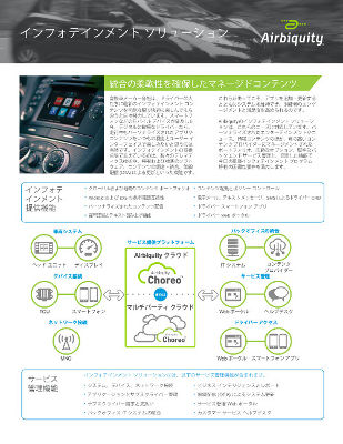 Airbiquity Infotainment