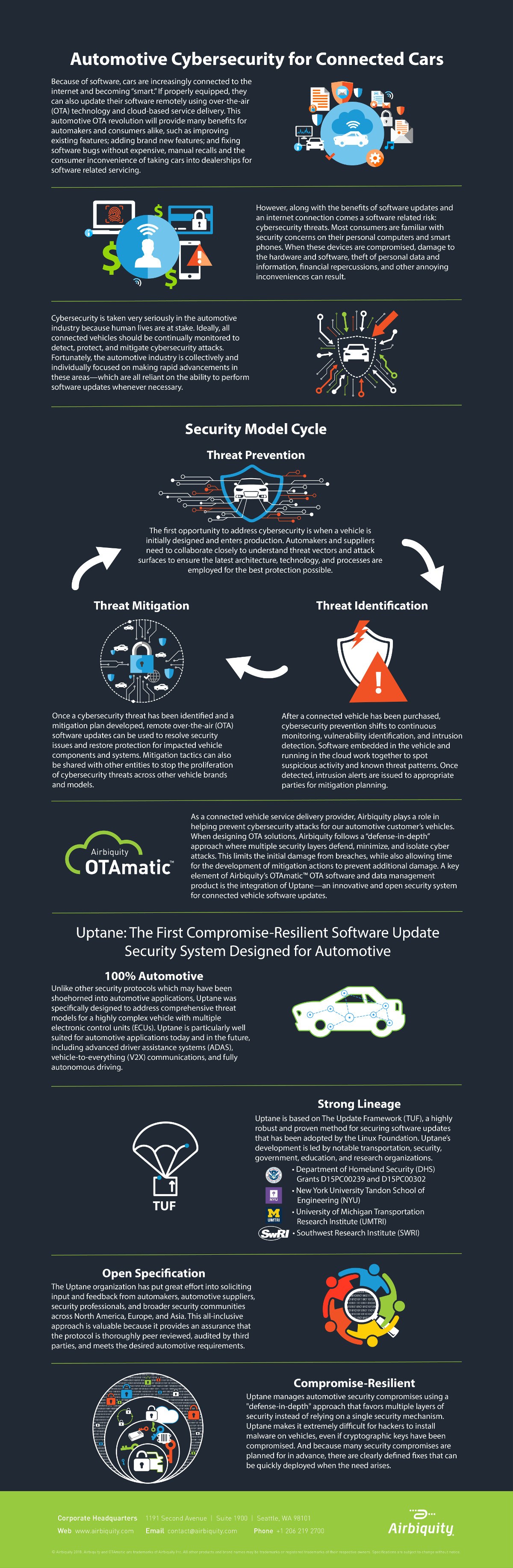 Airbiquity-Cybersecurity-for-OTA-Updates-in-Connected-Cars-and-Fleet-Vehicles.jpg